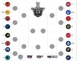 2017 NHL Playoff Bracket.JPG